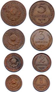 Выпуск совестких монет 1924 года