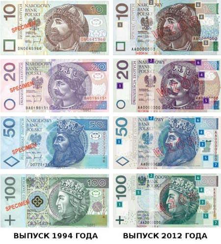 Модернизированные банкноты Польши