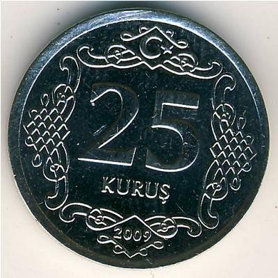 25 куруш в рублях знак фапси
