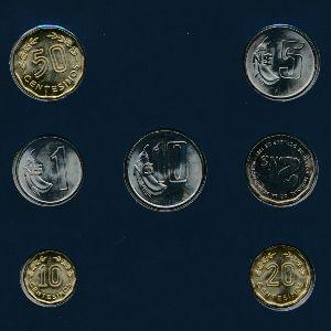 Уругвай, Набор монет