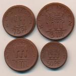 Китцинген., Набор монет (1921 г.)