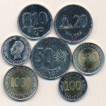 Эквадор, Набор монет