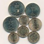 Таджикистан, Набор монет