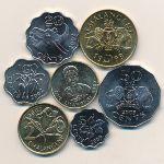 Свазиленд, Набор монет