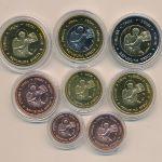 Сербия, Набор монет (2004 г.)