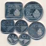 Аруба, Набор монет