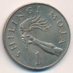 Танзания, 1 шиллинг (1966–1984 г.)