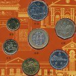 Макао, Набор монет