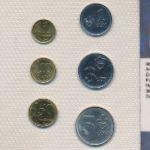 Кыргызстан, Набор монет (2008 г.)