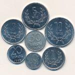 Армения, Набор монет (1994 г.)