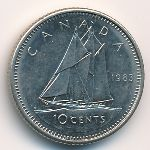 Канада, 10 центов (1983 г.)