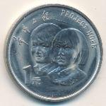 Китай, 1 юань (1994 г.)