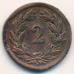 Швейцария, 2 раппена (1886 г.)