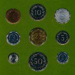 Мальта, Набор монет