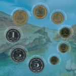 Таджикистан, Набор монет (2019 г.)