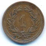 Швейцария, 1 раппен (1921–1934 г.)