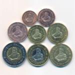 Норвегия, Набор монет (2005 г.)